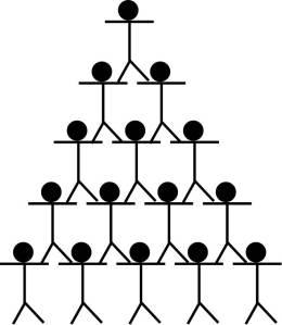 social-hierarchy1